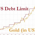 The Federal Reserve Speaks, Gold and Silver React and…